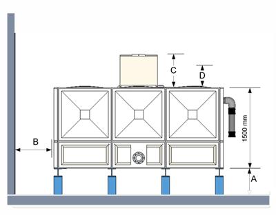 water tank installation requirements sectional tanks rh nicholsonplastics co uk GRP Tank with Steel Plinth GRP Tanks Aquaculture